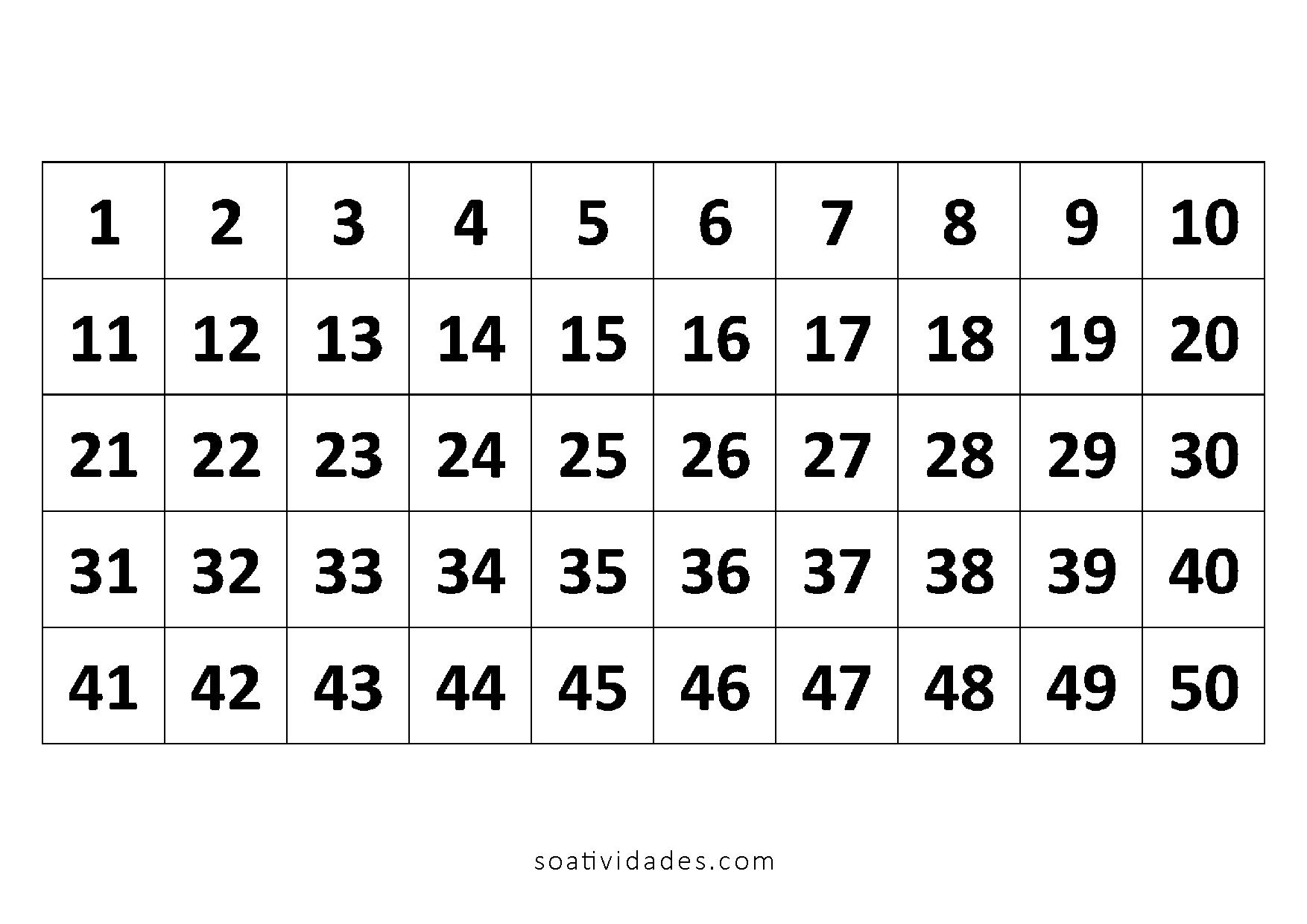 Numerais do 1 ao 50 - Só Atividades