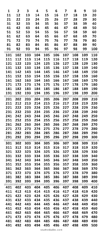 Ligar símbolos sobre Páscoa