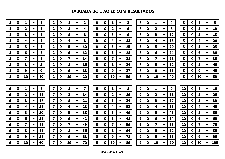 Tabuada de multiplicação do 1 a0 10