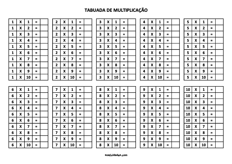 Tabuada de Multiplicação do 1 ao 10 para completar