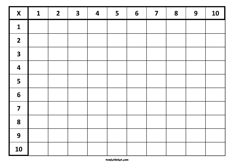 Tabuada de multiplicação na forma de quadro s/resultados