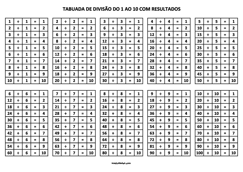 Tabuada de Divisão do 1 ao 10 com os resultados