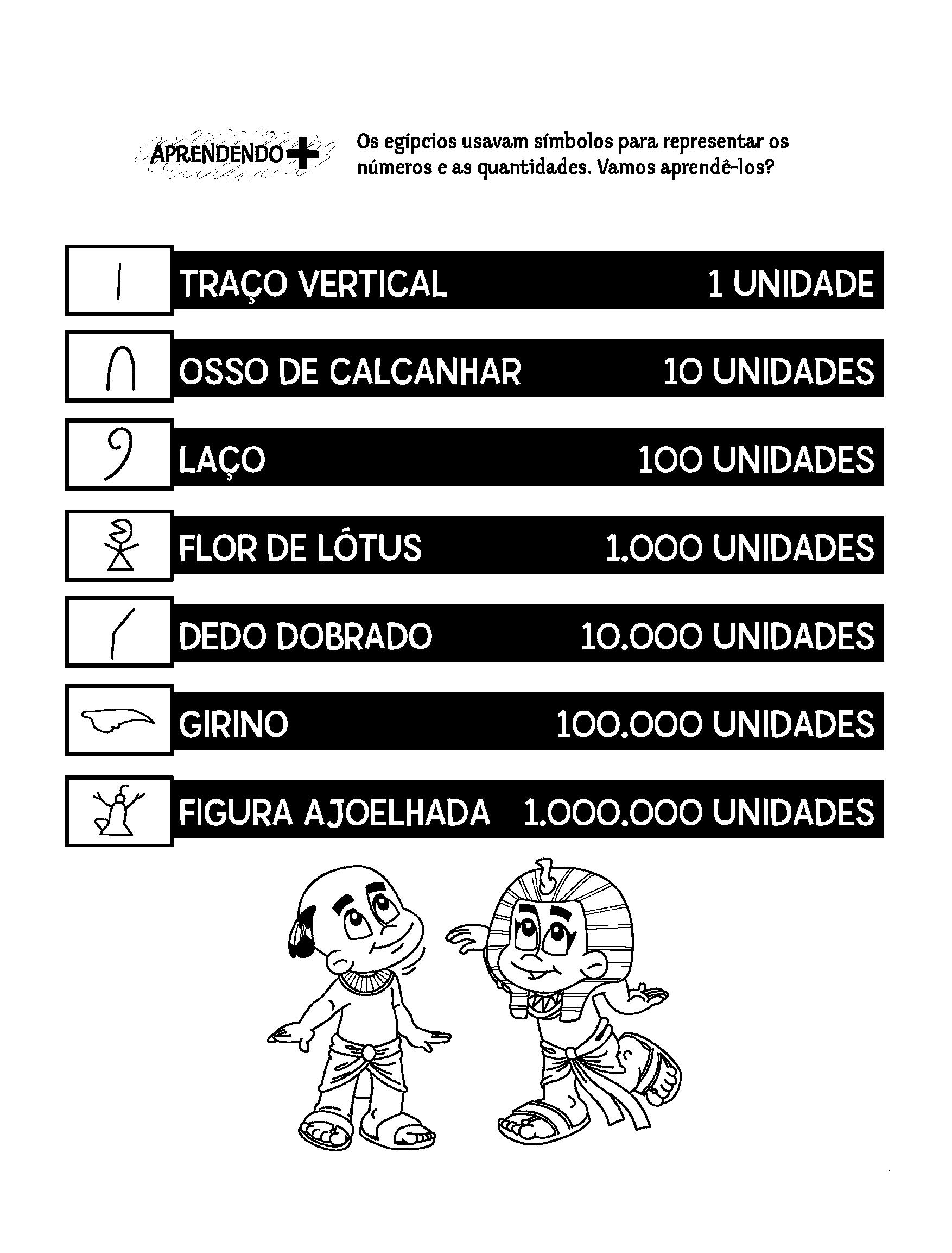 Sistema de Numeração Egípcio - Símbolos