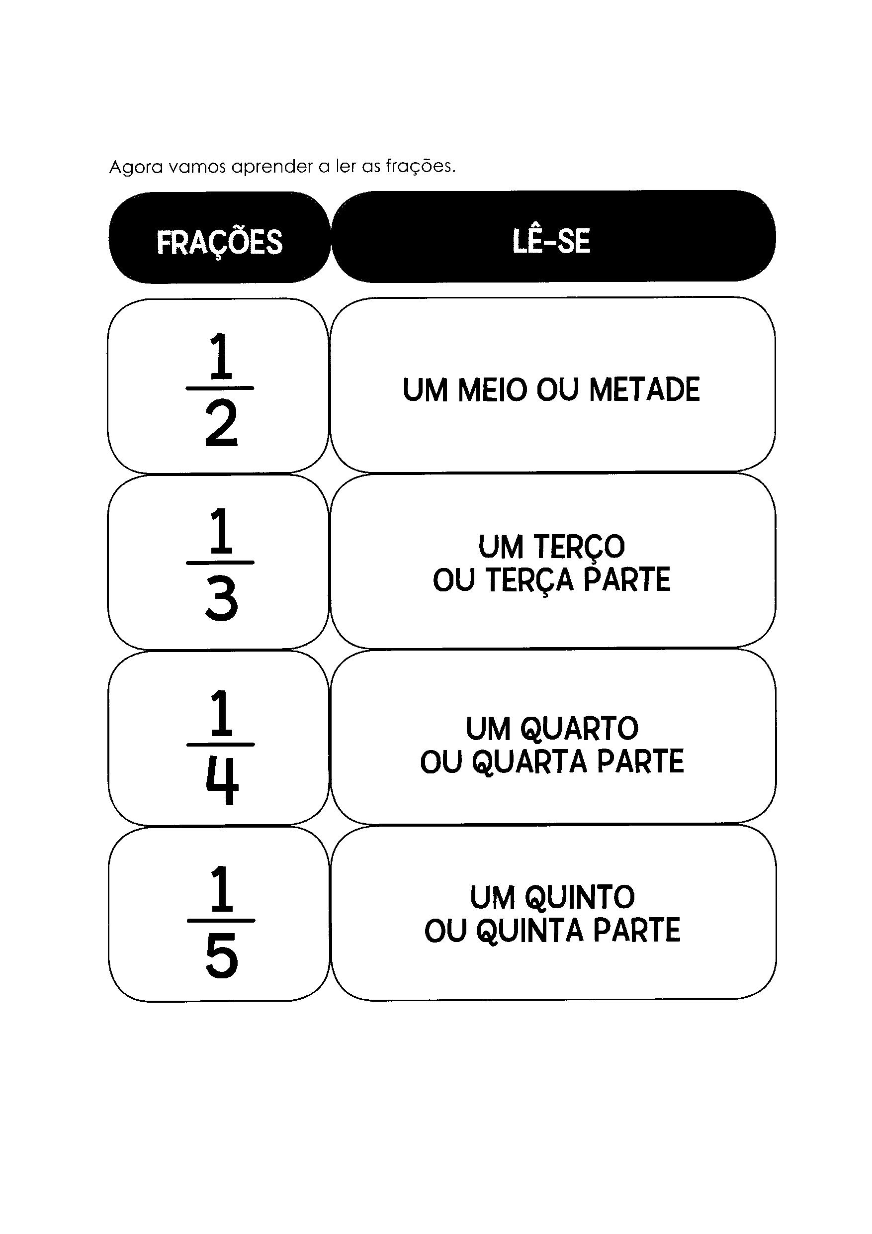 Aprendendo Frações - 4