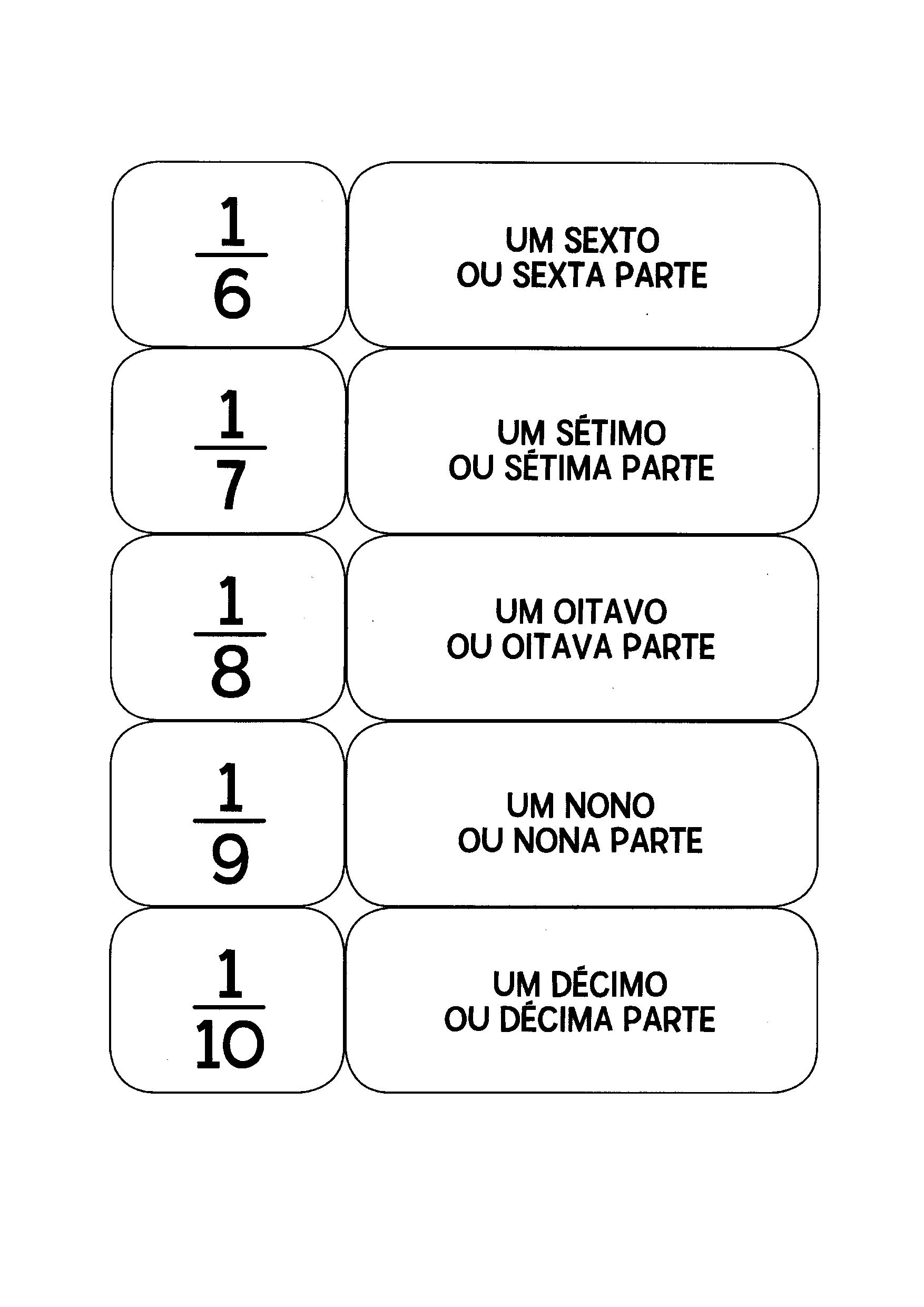 Aprendendo Frações - 5